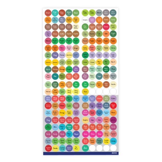 Keep your oils organized with this handy sheet of cap stickers. Color-coded and labeled to match each essential oil and blend bottle, these cap stickers allow you to easily identify your REVIVE oils from the cap. There are 200 stickers.